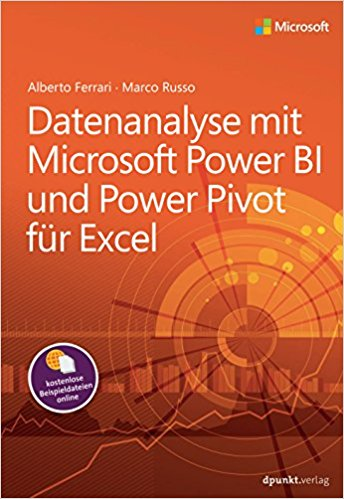 Power BI und Power Pivot