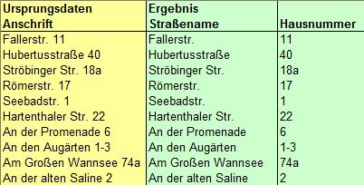 Straße Hausnummer trennen mit Excel