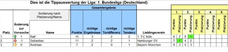 Tippauswertung Excel Bundesligatippspiel