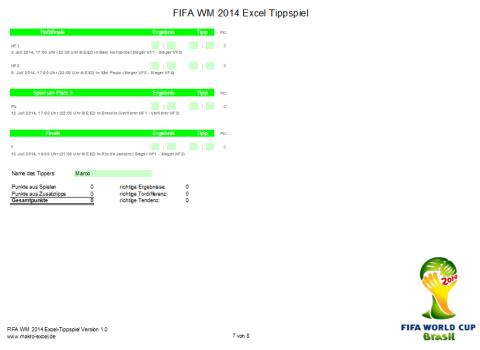 WM 2014 Finalrunde und Punkteauswertung