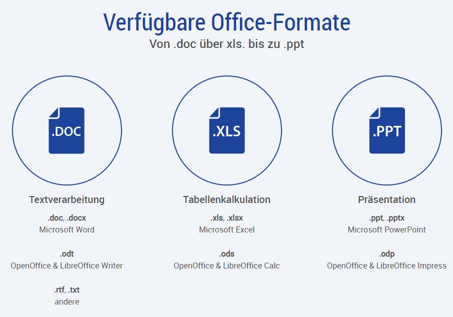 Getestet: GMX Online Office: Das virtuelle Büro im Postfach