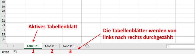 Mit VBA in Excel ein Tabellenblatt löschen oder hinzufügen